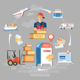Postman. Delivery and worldwide postage, envelope and package Stock Images