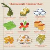 Postre tailandés (Khanom tailandés) Fotos de archivo libres de regalías