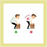 Postura correta e incorreta do levantamento de peso ilustração royalty free