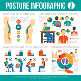 Posture Infographics Layout Stock Photo