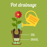 Pot drainage scheme. Vector colorful scheme of flowerpot drainage. Flat style Royalty Free Stock Image