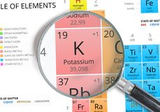 Potassium symbol - K. Element of the periodic table zoomed Stock Image