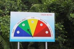 Poteau de signalisation de système de notation du feu de brousse, Phong Nha, Vietnam images stock