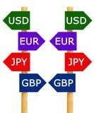 Poteau indicateur principal de direction de devises d'isolement Image stock