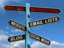 Poteau indicateur de marketing en ligne montrant à sites Web de blogs le media social Image libre de droits