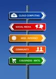 Poteau social de route de plan de medias Image stock