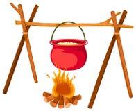 Potenciômetro no incêndio ilustração do vetor