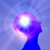Potencia del pensamiento