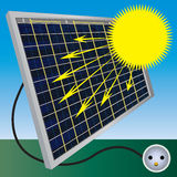 Potenza elettrico-solare Immagine Stock