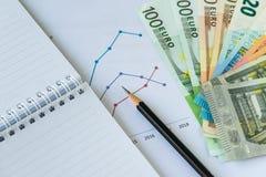 Potlood op gedrukte grafiek, grafiek en document nota met stapel van Euro Stock Foto's