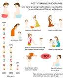 Potty Training. Infographic Stock Photo