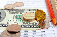 Pound against the dollar and the euro, cross-rate. Royalty Free Stock Photo