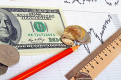 Pound against the dollar and the euro, cross-rate. Stock Images