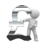 Pound Chrome Symbol Stock Photos