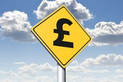 POUND - conceptual roadsign... Royalty Free Stock Photography