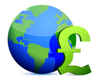 Pound currency around the globe Royalty Free Stock Image
