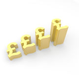 Pound currency growth Stock Photos