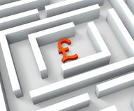 Pound Currency In Maze Shows Finding Pounds Stock Photography
