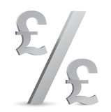 Pound currency percentage Stock Photos