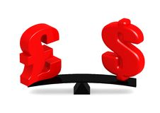 Pound dollar balance Royalty Free Stock Photo
