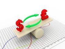Pound and dollar balance Stock Photo