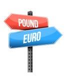 Pound, euro street sign illustration design. Over a white background Stock Photo