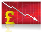 Pound Exchange / Vector. Business worries with pound losing graph. vector file available Stock Photos