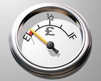 Pound gauge Stock Images