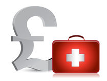 Pound and medical kit Stock Photography