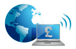 Pound online currency concept royalty free illustration
