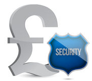 Pound protected concept illustration design. Over white Royalty Free Stock Photography