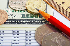 Pound rate. British pound against the US dollar Royalty Free Stock Images