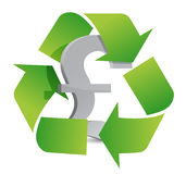 Pound recycle Stock Images