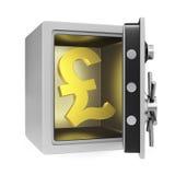 Pound-Safe Stockbild