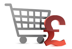 Pound and shopping card Royalty Free Stock Images