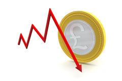 Pound Sterling Coin with Down Trend. Pound Sterling Coin Down Trend on white background Stock Photography