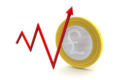 Pound Sterling Coin with Up Trend Stock Photos