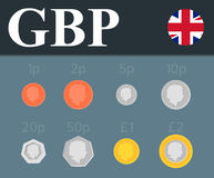 Pound sterling coins set. Vector illustration. Royalty Free Stock Photography