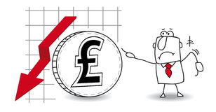 Pound sterling is growing down Royalty Free Stock Photos