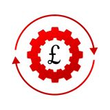 Pound sterling logo. Gear functions Royalty Free Stock Images