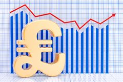 Pound sterling symbol with growing chart. 3D rendering Royalty Free Stock Image