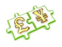 Pound sterling and yen symbols. Stock Photography