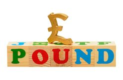 Pound Wooden Blocks Stock Images