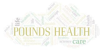 Pounds Health word cloud. Wordcloud made with text only vector illustration