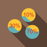 Pour cent montrant l'icône d'infographics, style plat Photo libre de droits