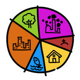 Pourcentage de cercle de ville. Image stock