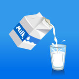 Pouring milk into a glass. Vector illustration Royalty Free Stock Image