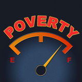 Poverty Gauge Shows Stop Hunger And Display Stock Photo