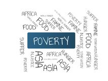 POVERTY - image with words associated with the topic FAMINE, word cloud, cube, letter, image, illustration Royalty Free Stock Photography