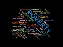 POVERTY - word cloud wordcloud - terms from the globalization, economy and policy environment Royalty Free Stock Photo